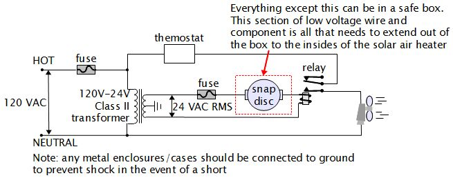 it s a snap wiring diagram a motor diagram  u2022 edmiracle co