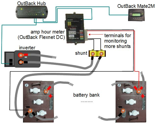 Amp hour meter (battery status monitor) Xantrex Inverter Wiring Diagram Google on
