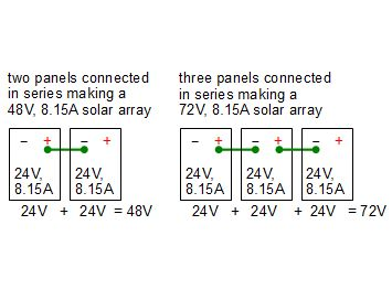 Sizing the solar array for you off grid solar power system how series strings for solar arrays works greentooth Images