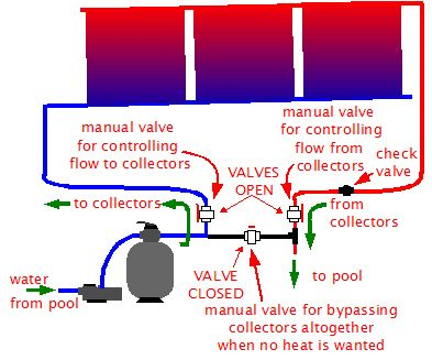 Solar Pool Heating - Control and Automation | Tuscany Heating Diagram Wiring Solar |  | rimstar.org