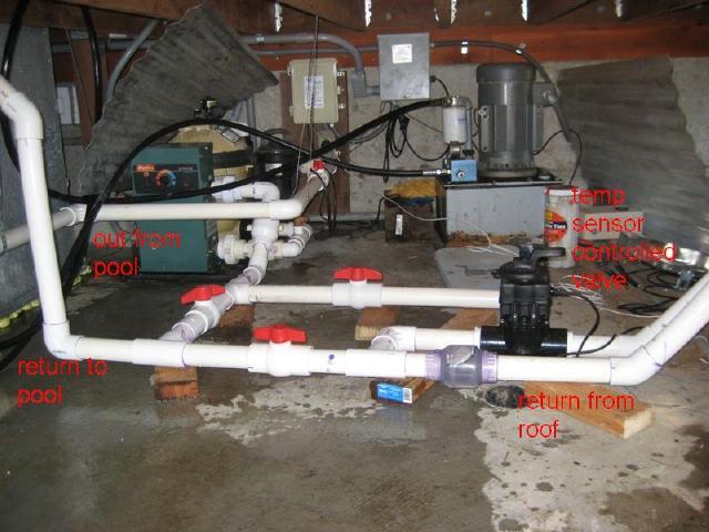 Diy Solar Pool Heating In Seattle