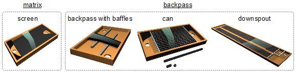Types of DIY/homemade solar air heaters.