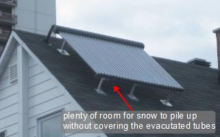 Solar Issues In A Cold Climate Winter