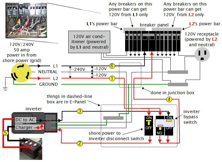 rv power wiring rv power wiring diagram