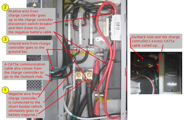 Off Grid Solar Wiring Diagram Further Off Grid Solar Power