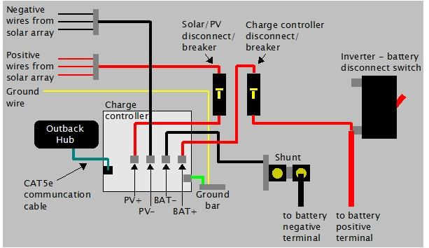 grid solar power system on an rv recreational vehicle or motorhome page 2