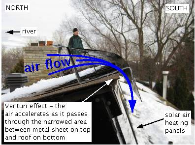 Clearing Snow Off Panels Using The Wind Venturi Effect