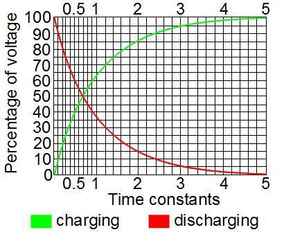 capacitor resonant charging   28 images   lc circuit aka