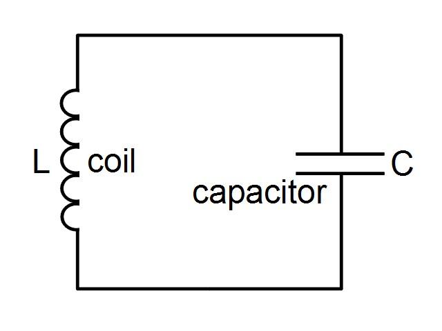 lc circuit  aka tank or resonant circuit