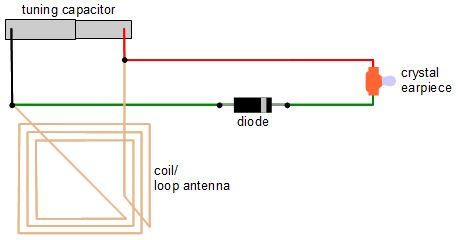 circuit diagram for a loop antenna crystal radio