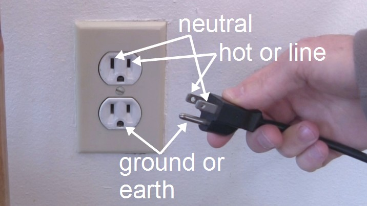 [SCHEMATICS_4US]  What is ground - household | House Hold Wiring A Plug |  | rimstar.org