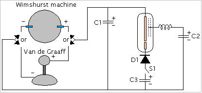 Tesla Magnifier Diagram furthermore Ev gray van de graaff 01 as well Serpentine Alternator Wiring besides Ezgo Golf Cart Wiring Diagram together with What Is Pictorial Diagram. on generator coil circuit diagram