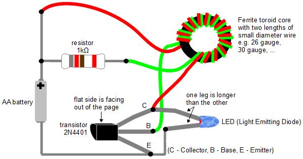 Circuit diagram for the joule thief - lighting an LED.