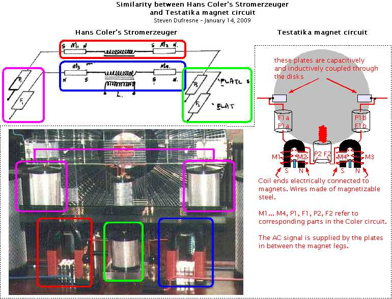 Piezoelectric Mems Power Generators For Vibration Energy Harvesting further P Itech Physio Emg together with Electrical measurements in addition Product Information additionally Testatika and hans coler. on generator circuit diagram